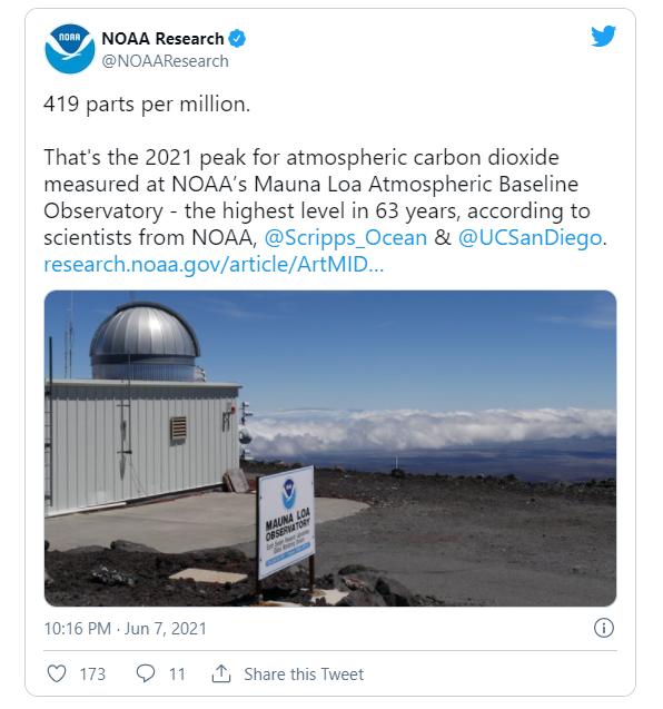 2021年5月二氧化碳浓度再次达到历史最高水平